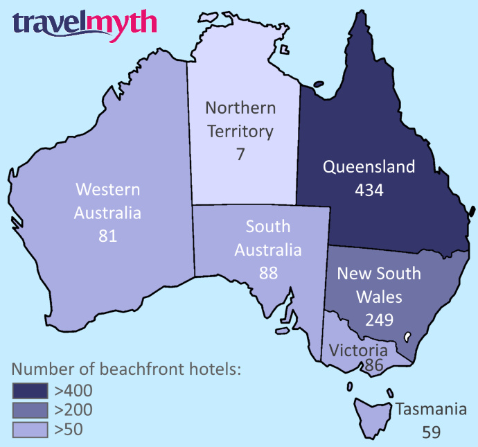 We Now Have More than 1000 Beachfront Hotels in Australia